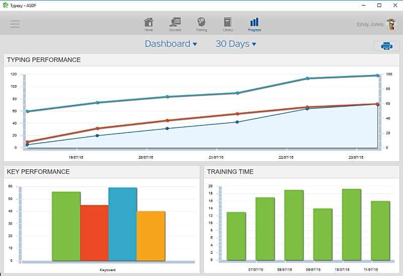 screenshot image of typesy monitoring