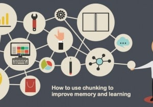 Image Chunking Technique – Chunk To Learn Better