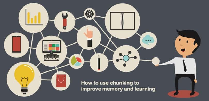 Image of Chunking Technique – Chunk To Learn Better