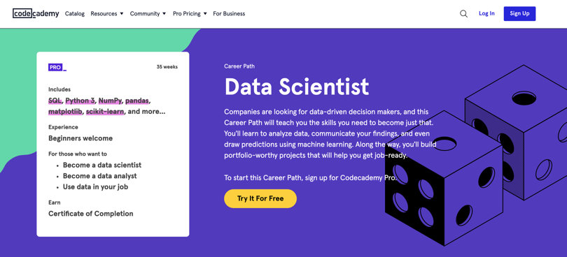 Image Data Science Courses - Data Scientist, codecademy