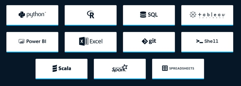 Image DataCamp Courses - Top Skills to Learn