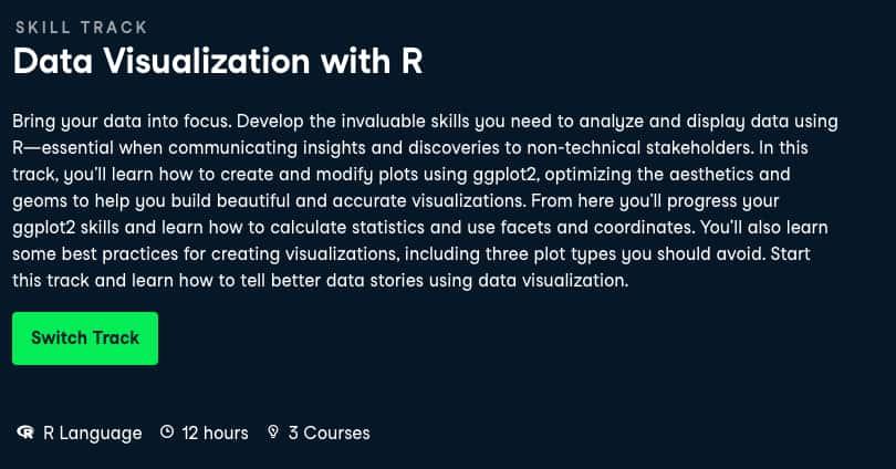Image Best DataCamp Skill Tracks - Data Visualization with R