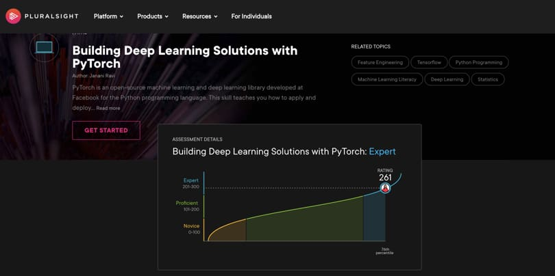 Image Deep Learning Courses - DL with Pytorch, Pluralsight