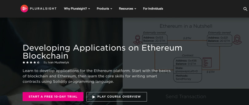 Image Blockchain Courses - Developing Applications on Blockchain Ethereum - Pluralsight