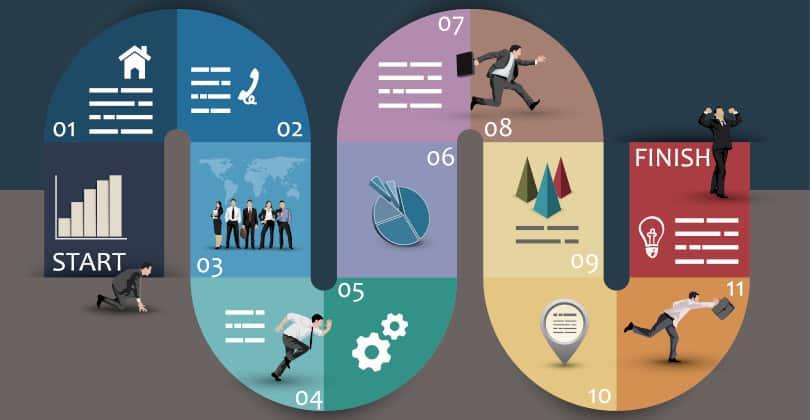 Image How to improve productivity - Productivity Hacks
