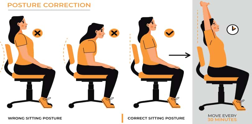 Image Improve Posture - Core Strategies
