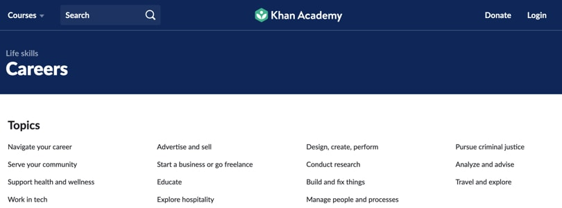 Image of Best Khan Academy Courses - Careers