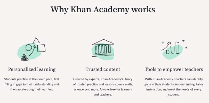 Image Khan Academy Review - Screenshot - How it works