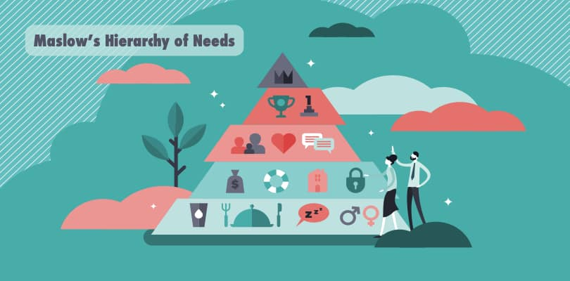Image Learning How To Learn - Maslow's Pyramid