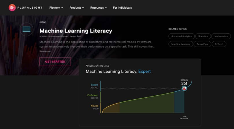 Image Machine Learning Courses Online - Machine Learning Literacy, Pluralsight
