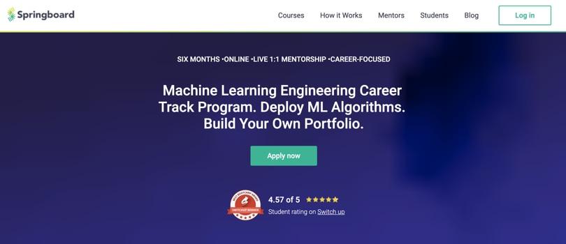 Image Deep Learning Courses - ML Deep- Learning Engineer, Springboard