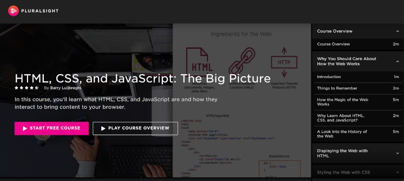 Image of Best Pluralsight Courses - HTML, CSS, Javascript