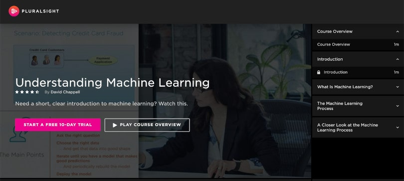 Image of Best Pluralsight Courses - Understanding Machine Learning