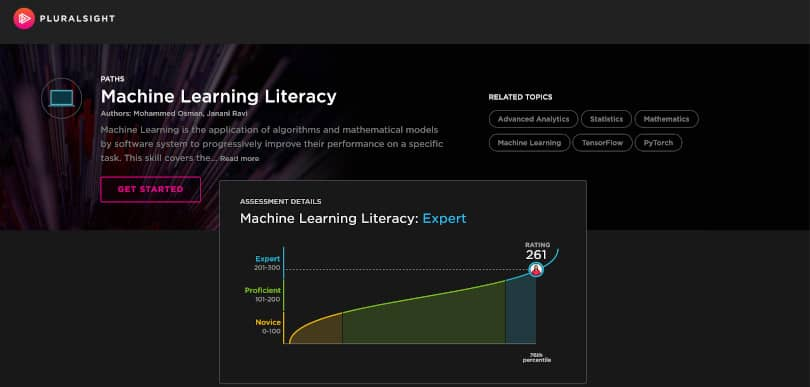 Image of Best Pluralsight Learning Paths - Machine Learning Literacy