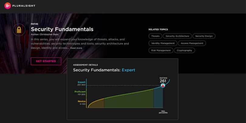 Image of Best Pluralsight Learning Paths - Security Fundamentals