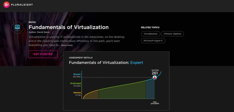 Image of Best Pluralsight Learning Paths - Fundamentals of Visualization