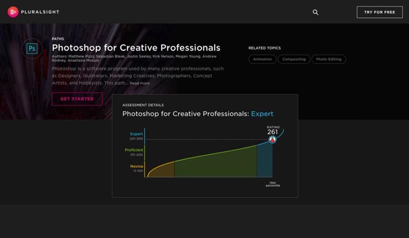 Image Best Photoshop Courses - Adobe Photoshop for Professionals - Pluralsight