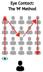 Image of Public speaking - the M technique