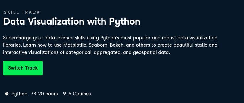 Image Python Courses - Data Visualization With Python - DataCamp
