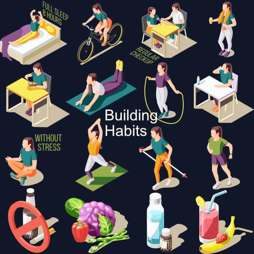 Image Building Good Habits - Summary, Resources