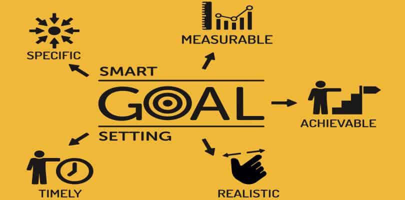 Image Goal Setting Steps - SMART Goals