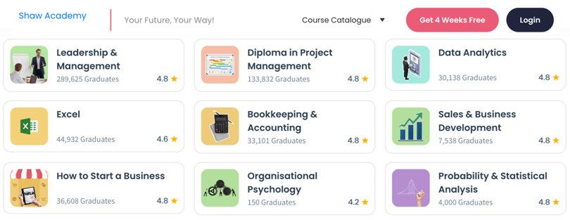 Image Shaw Academy Courses - Catalog