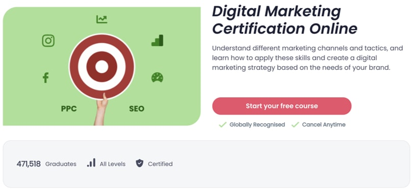 Image Best Shaw Academy Courses - Digital Marketing