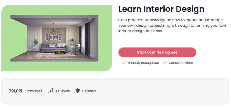 Image Best Shaw Academy Courses - Learn Interior Design