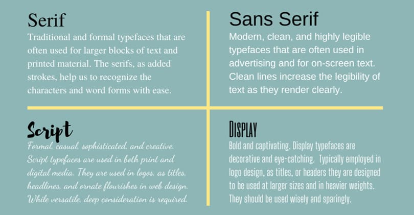 Image Typography Guide - Typeface Usage