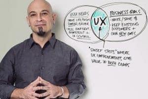 image of Best Udemy Courses - UX Web Design