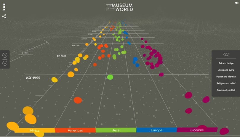 Image Virtual Field Trips - British Museum