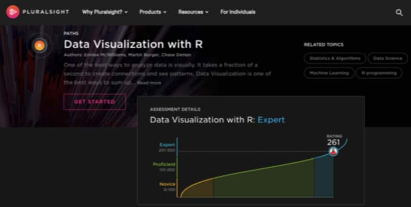 Image R Courses Online - Visualization with R, Pluralsight