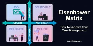 Image What is the Eisenhower Matrix? A Guide.